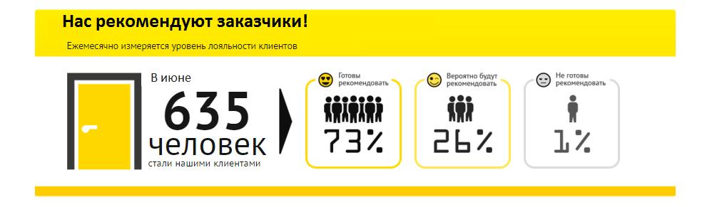 балконы Алиас-Одесса рекомендуют - июнь 2020