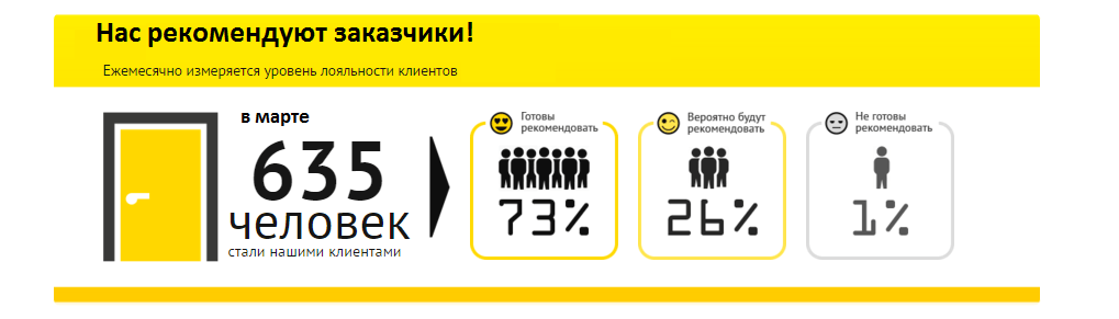 наши окна в Одессе рекомендуют