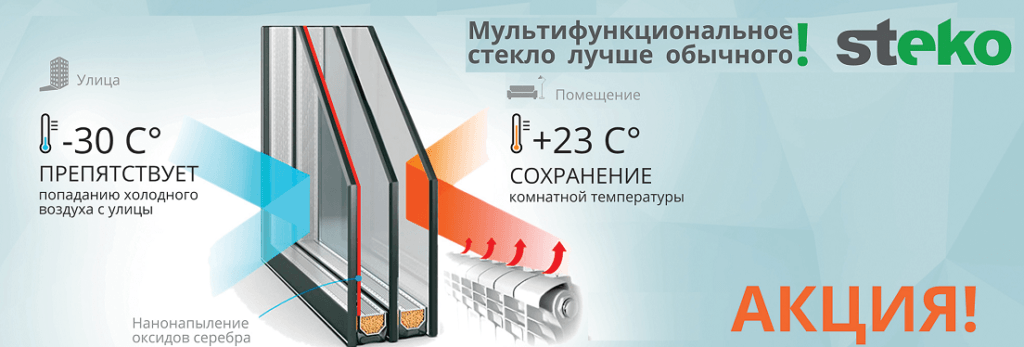 Акция на энергосбережение окна в Одессе