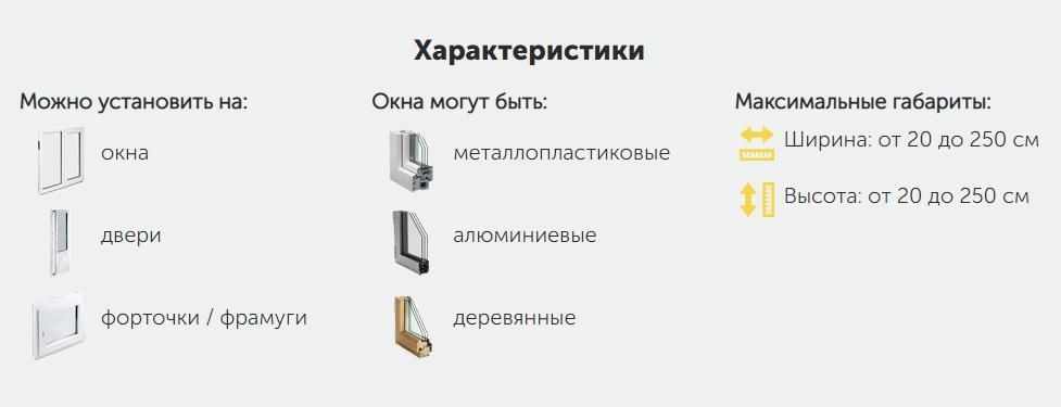 характеристики москитных сеток Алиас-Одесса